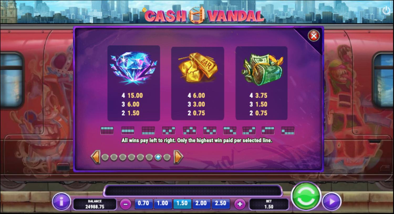 Cash Vandal top symbols paytable
