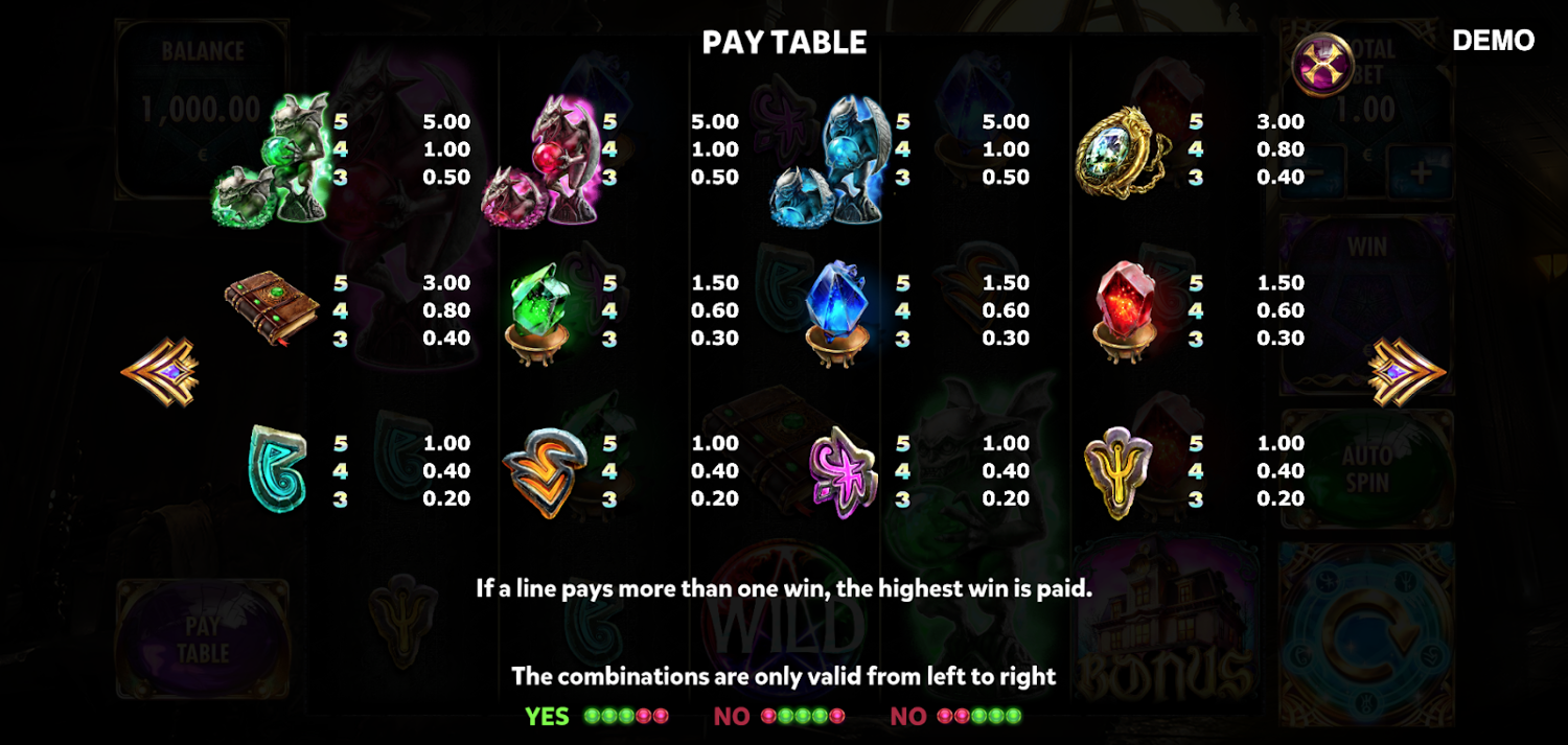Magic Wilds slot paytable
