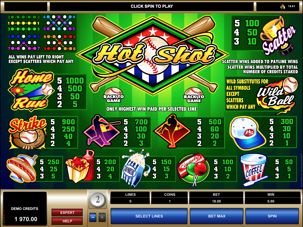 Hot Shot paytable