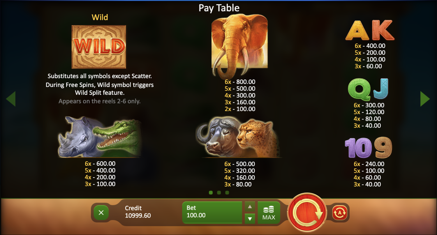 Mighty Africa slot paytable