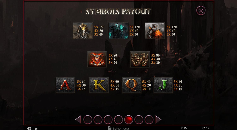 4 Horsemen slot paytable