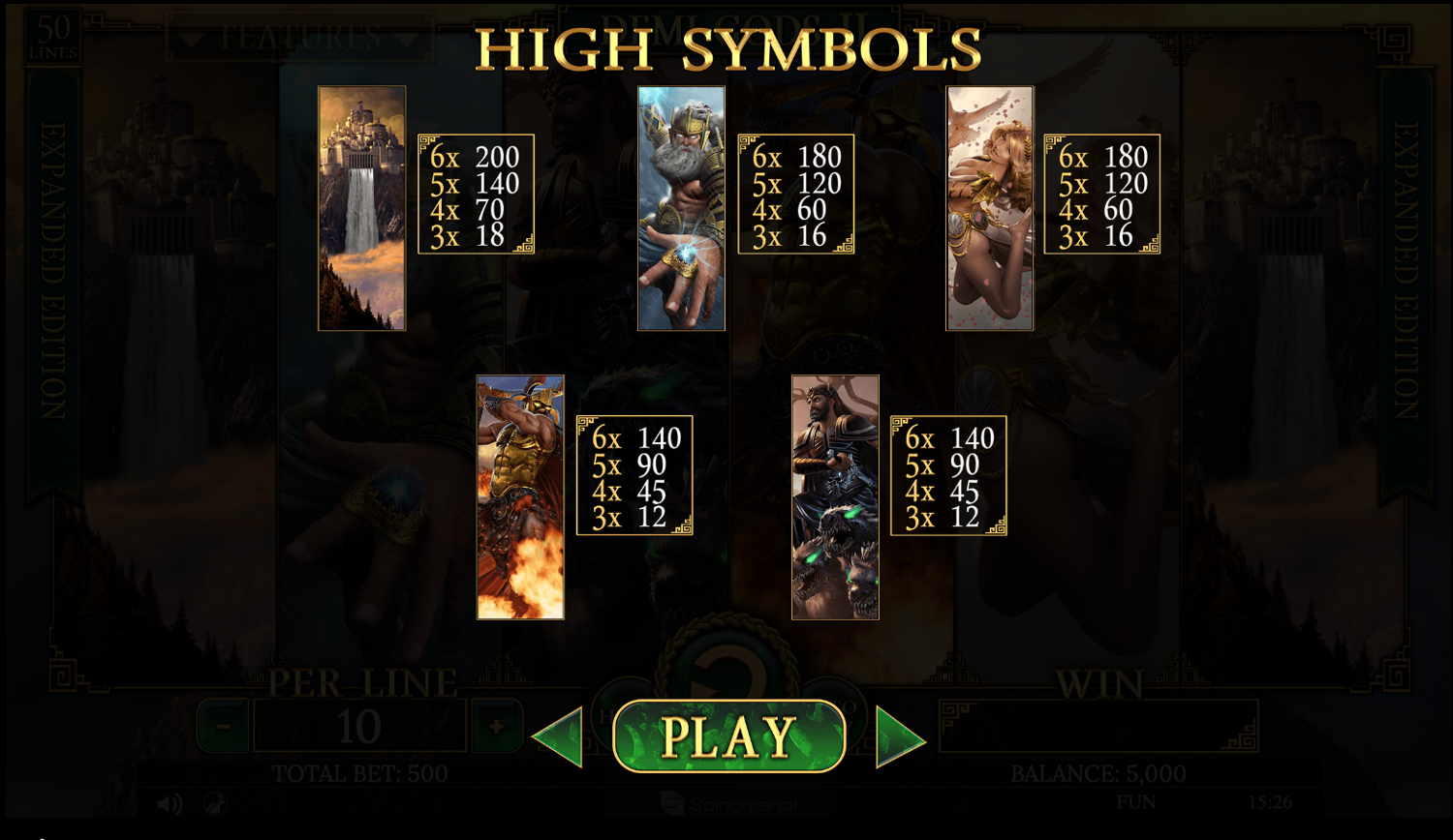 Demi Gods II Expanded - High symbols paytable
