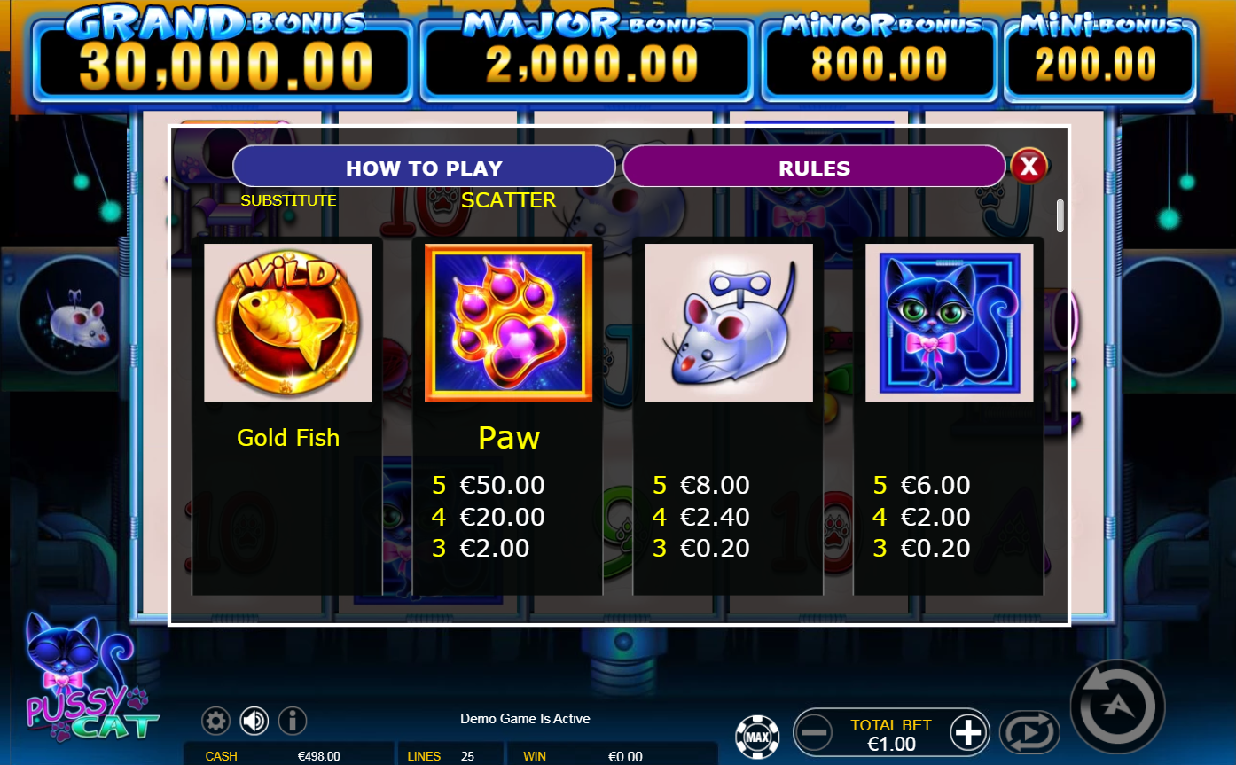 Pussy Cat slot top symbols paytable