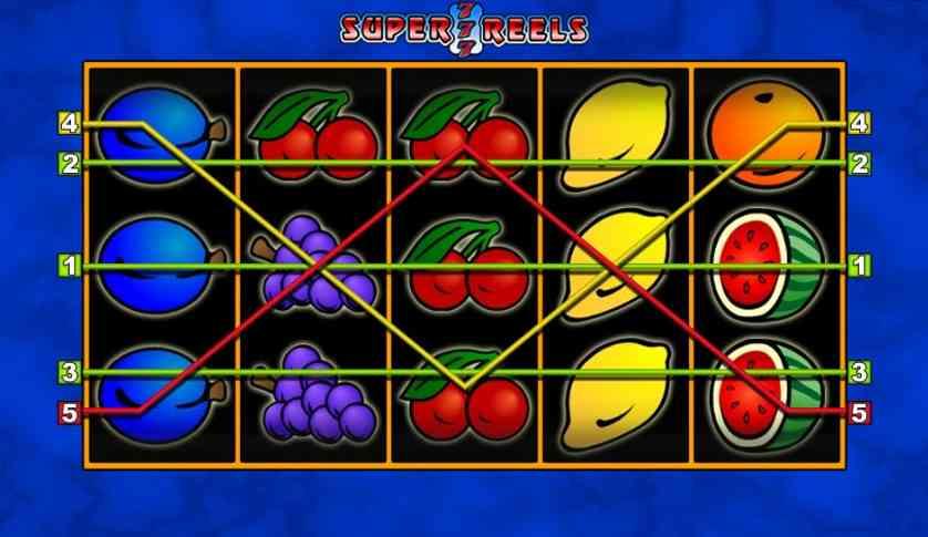 Super 7 Reels Free Slots.jpg