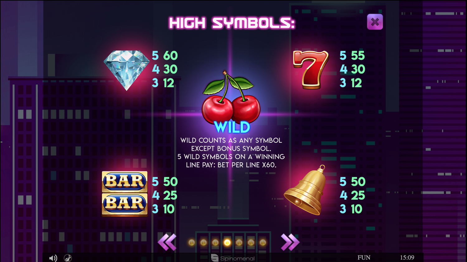 Fruits Deluxe slot high symbols paytable
