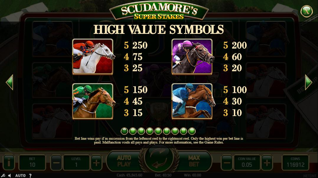 Scudamore's Super Stakes top symbols paytable
