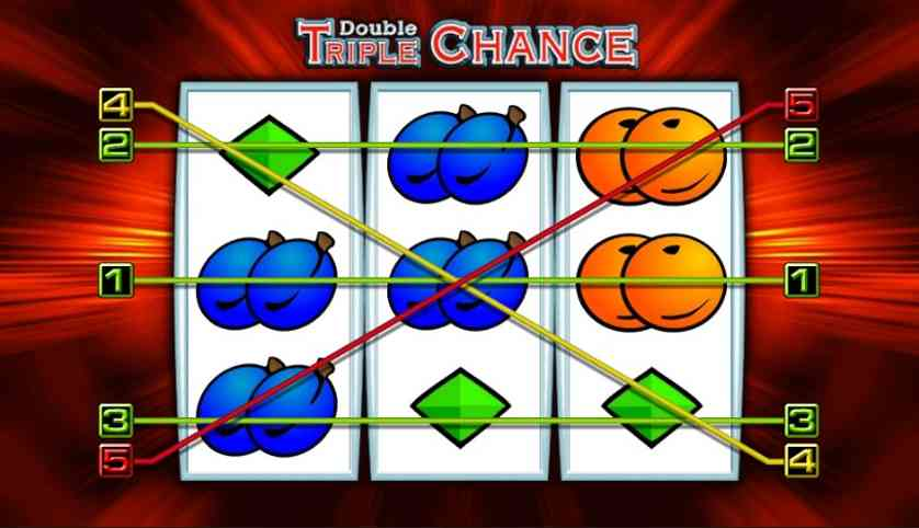 Double Triple Chance Free Slots.jpg
