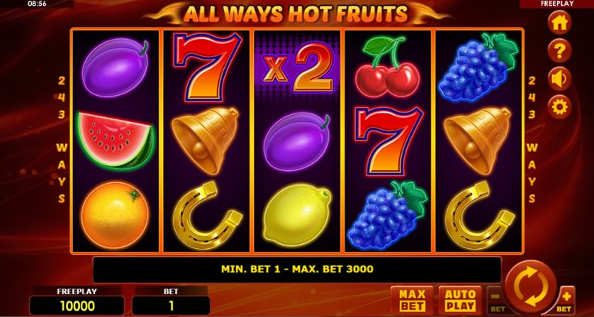 All Ways Hot Fruits.jpg