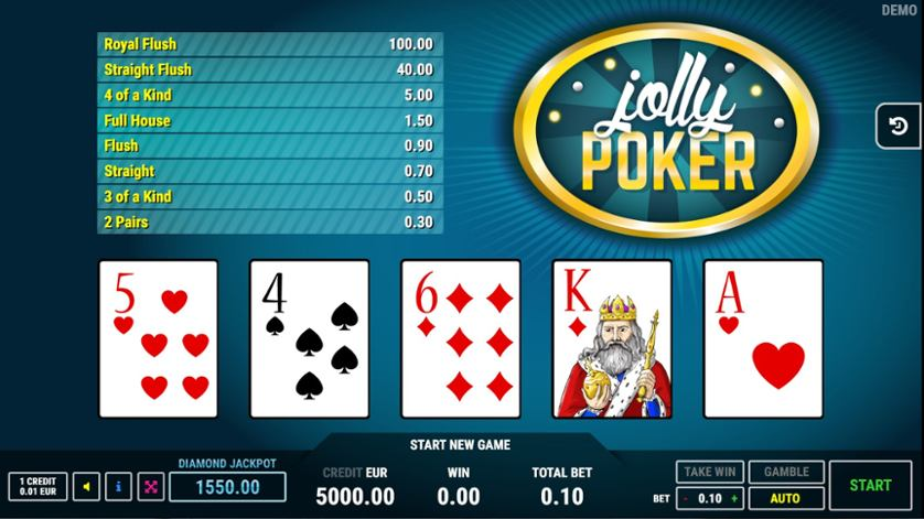 Top poker rooms