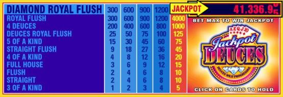 Jackpot Video Poker