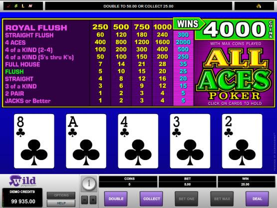 Free All Aces Double Bonus Poker Online