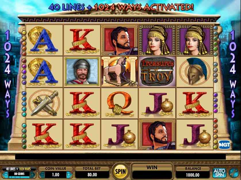 Treasures of Troy Free Slots.jpg