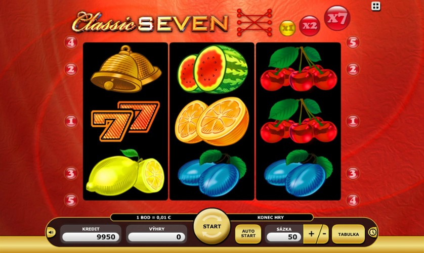 Classic Seven Free Slots.jpg