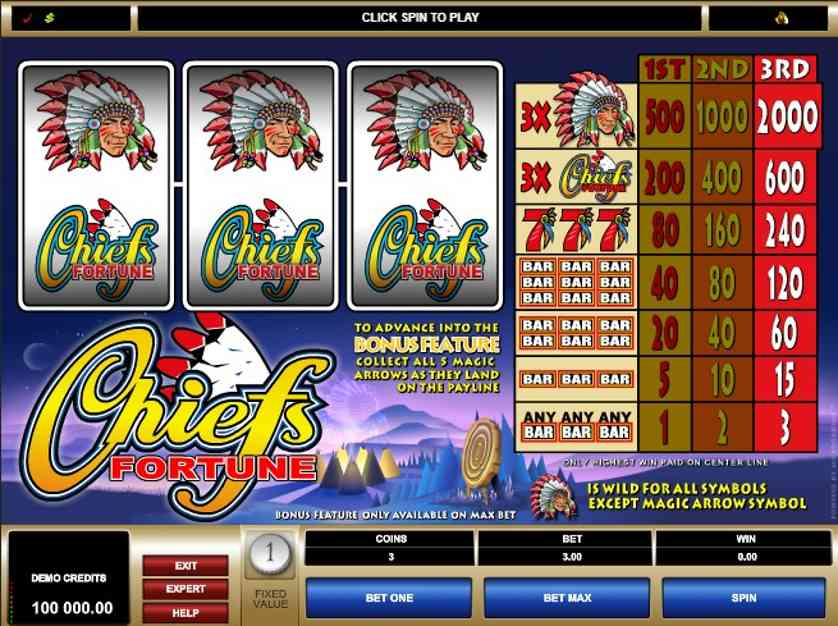 Chief's Fortune Free Slots.jpg