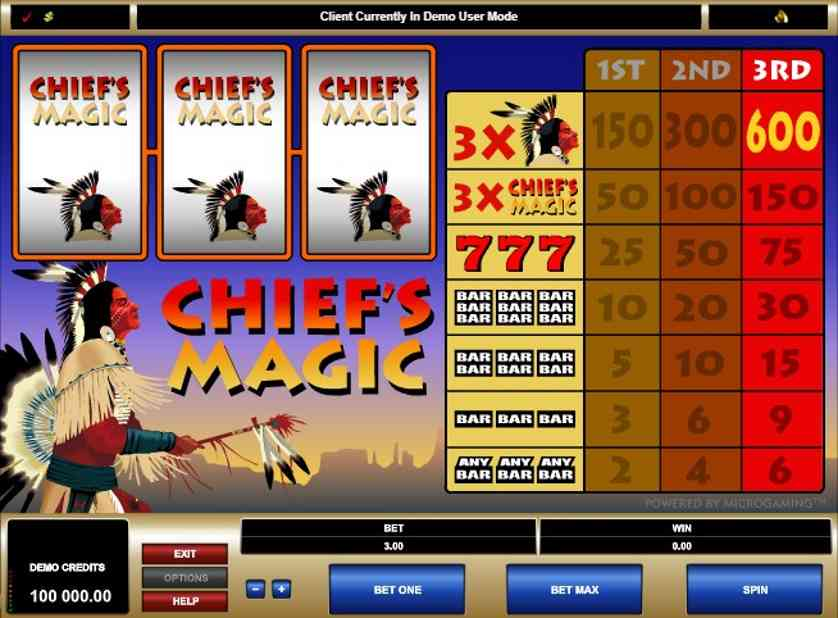 Chief's Magic Free Slots.jpg