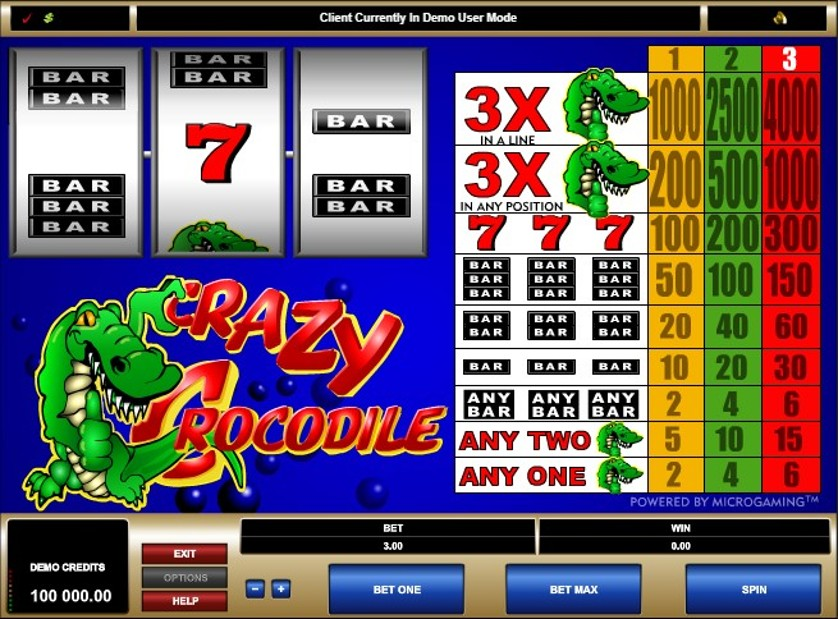 Crazy Crocodile Free Slots.jpg