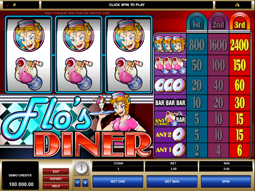 Flo's Diner Free Slots.png