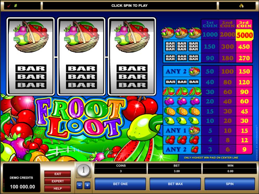 Froot Loot Free Slots.png