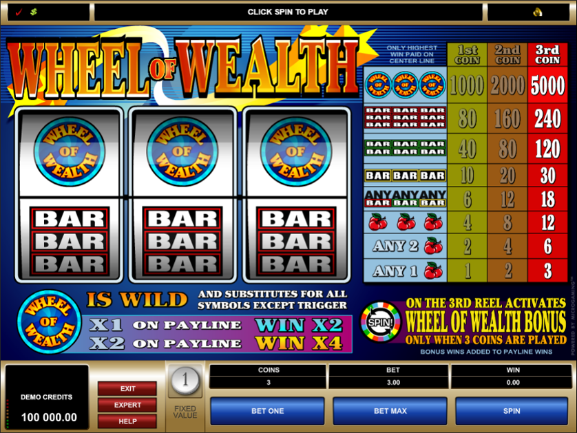 Wheel of Wealth Free Slots.png