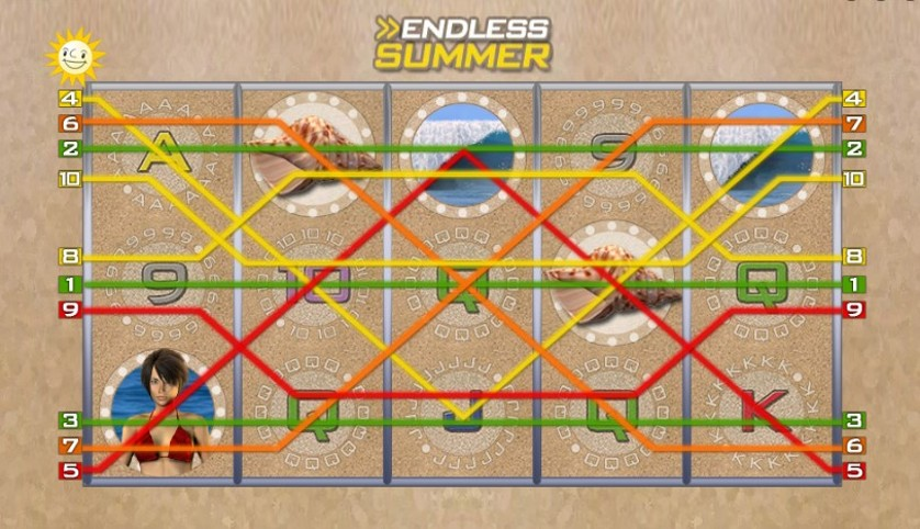 Endless Summer Free Slots.jpg