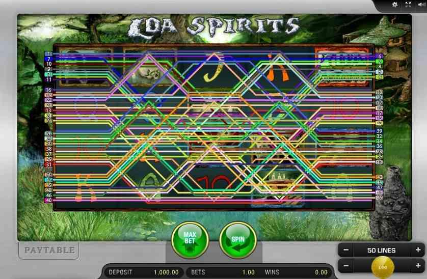 Loa Spirits Free Slots.jpg