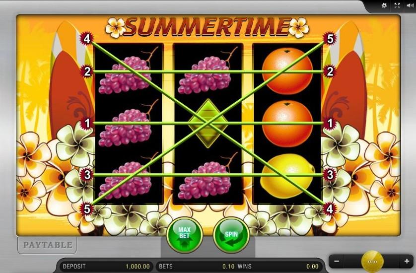 Summertime Free Slots.jpg