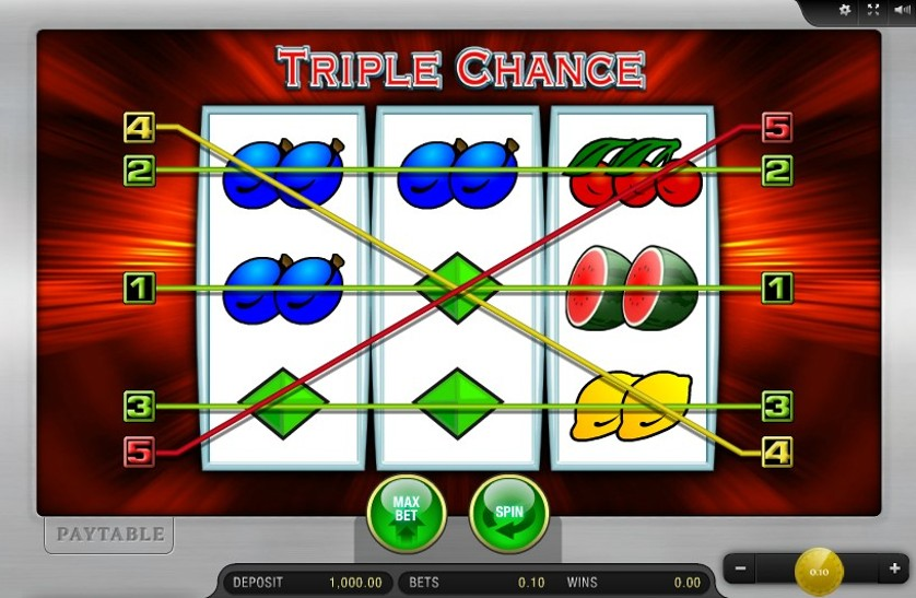 Triple Chance Free Slots.jpg