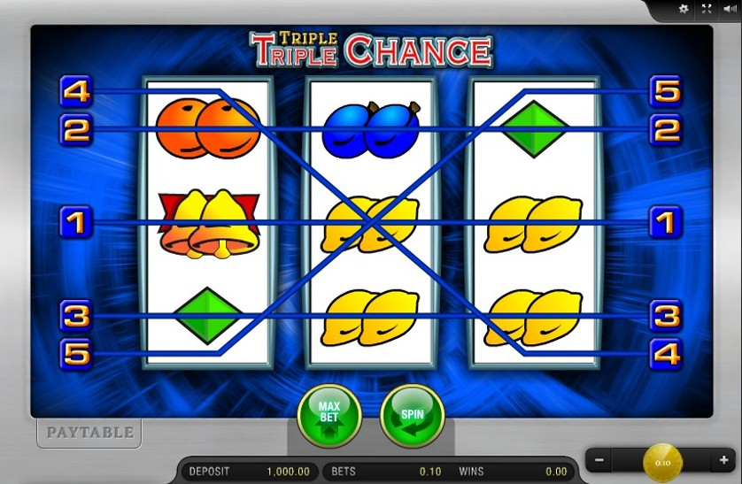 Triple Chance Gratis