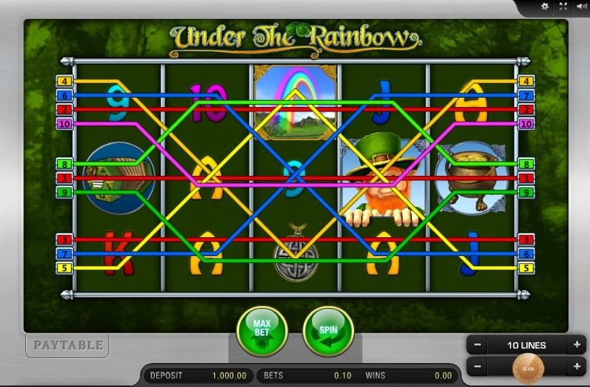 Under the Rainbow Free Slots.jpg