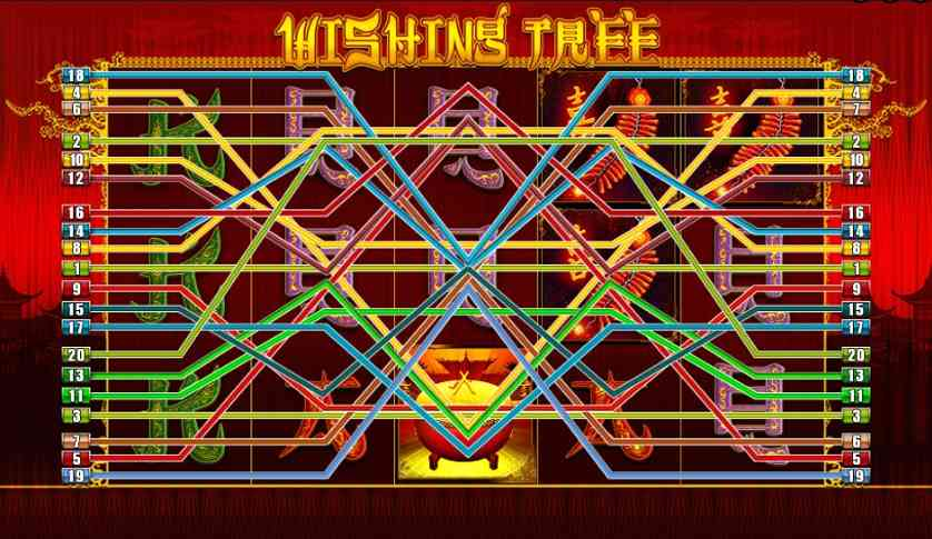 Wishing Tree Free Slots.jpg
