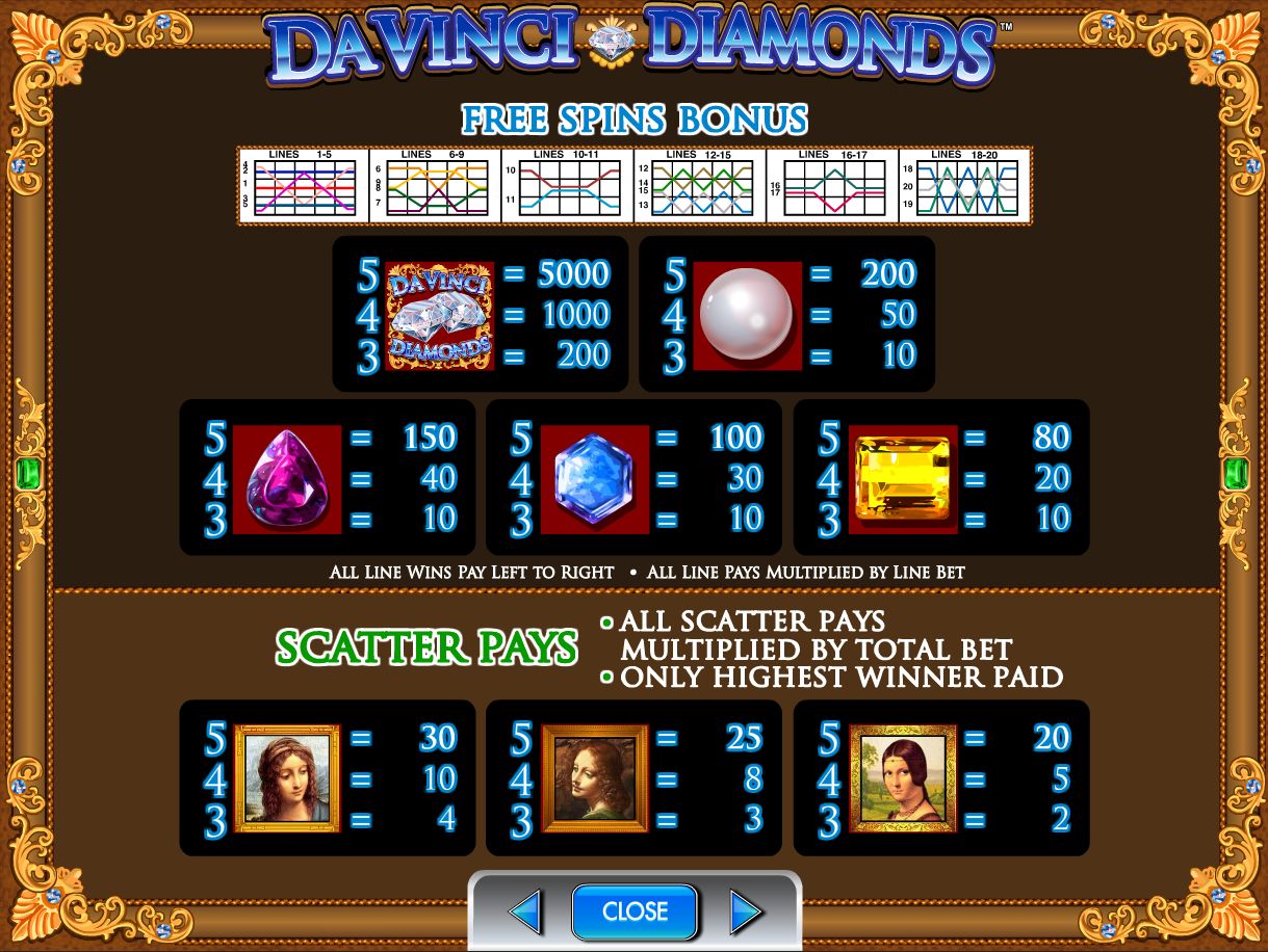 Da Vinci Diamonds paytable during the bonus round