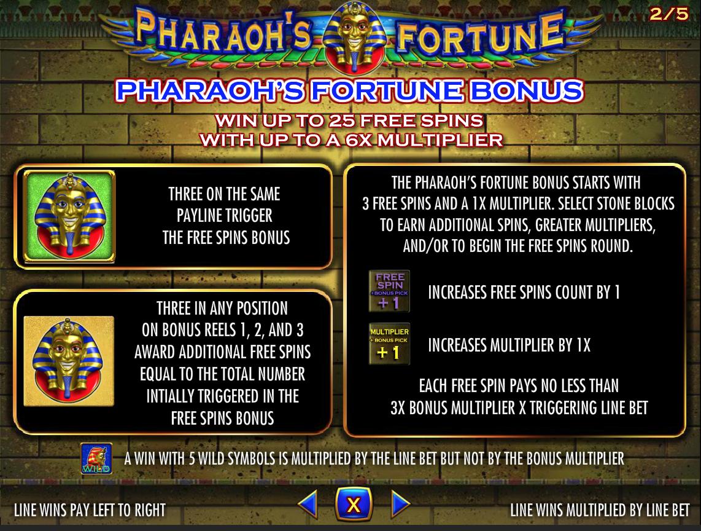 Pharaoh's Fortune Bonus Paytable