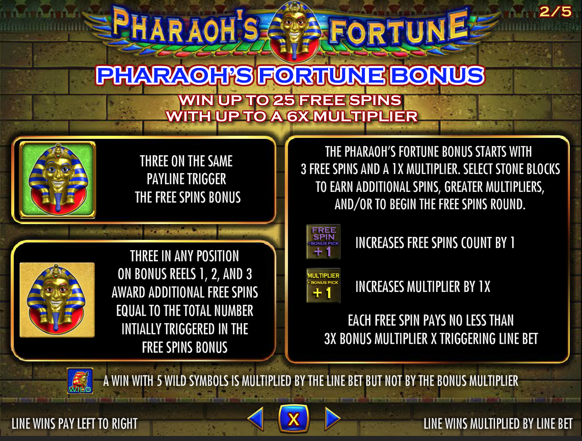 Pharaoh's Fortune Bonus Paytable