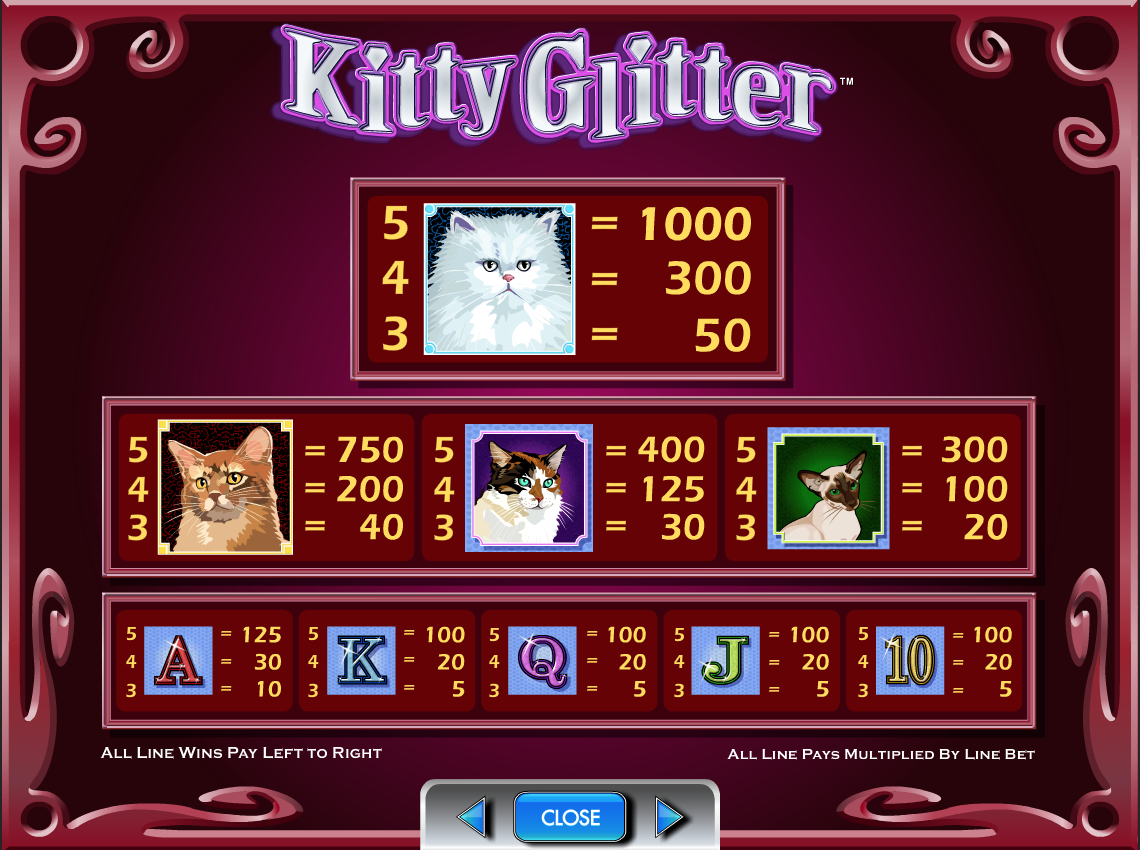 Kitty Glitter Paytable