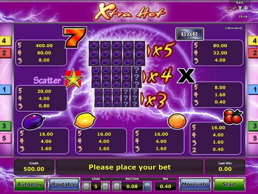 Xtra Hot Free Slots.jpg