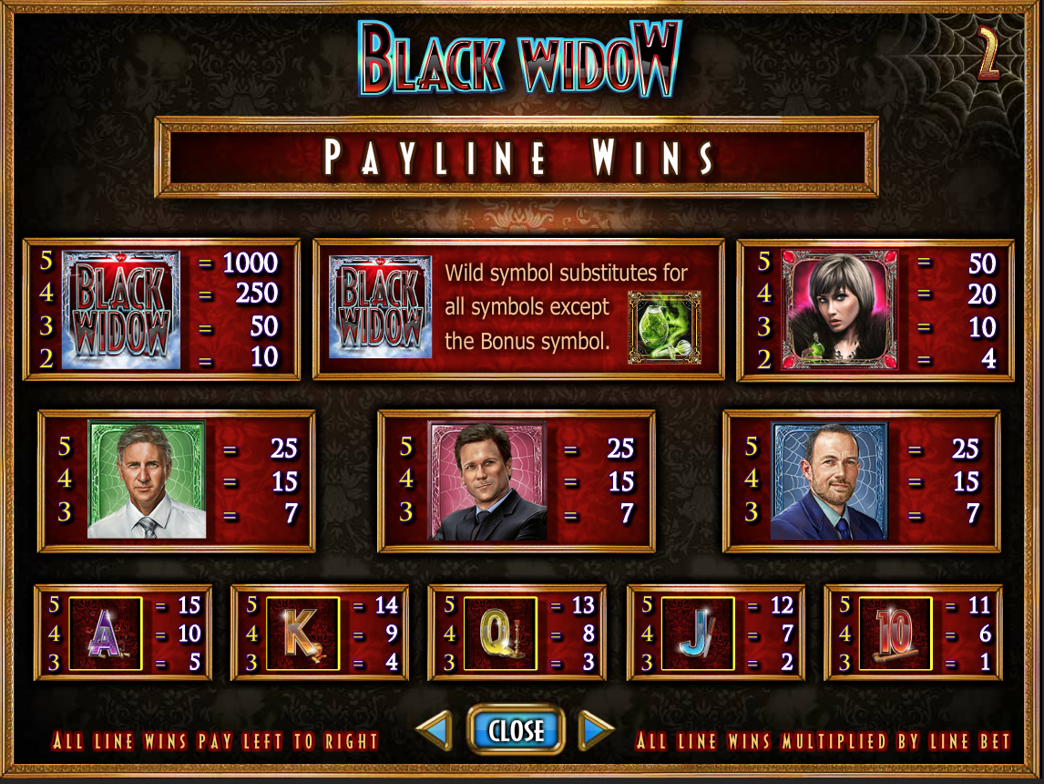 Black Widow Bonus Paytable