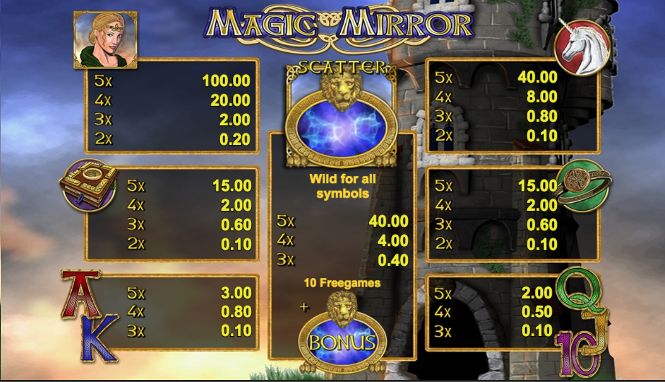 Magic Mirror paytable