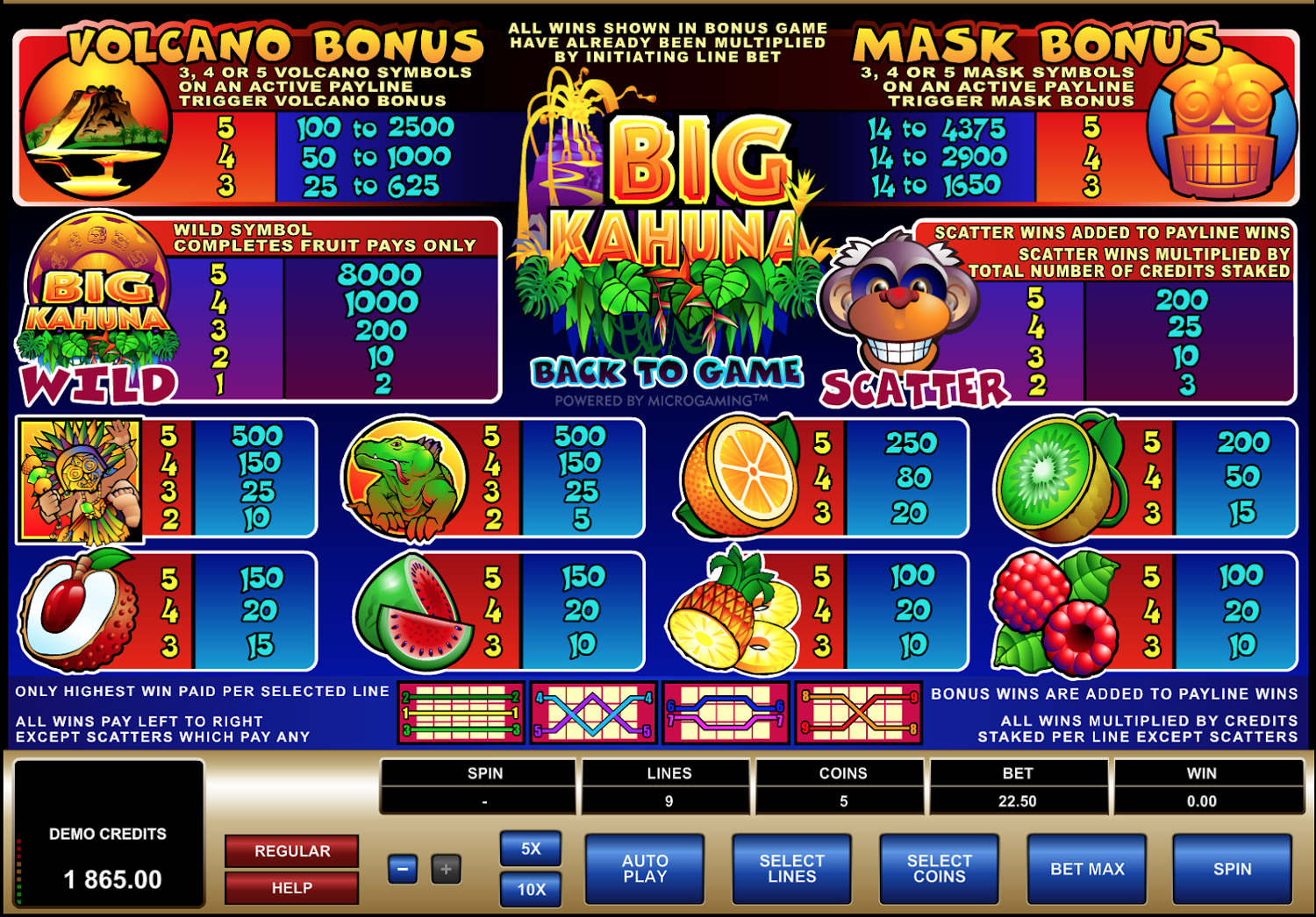 Big Kahuna Paytable