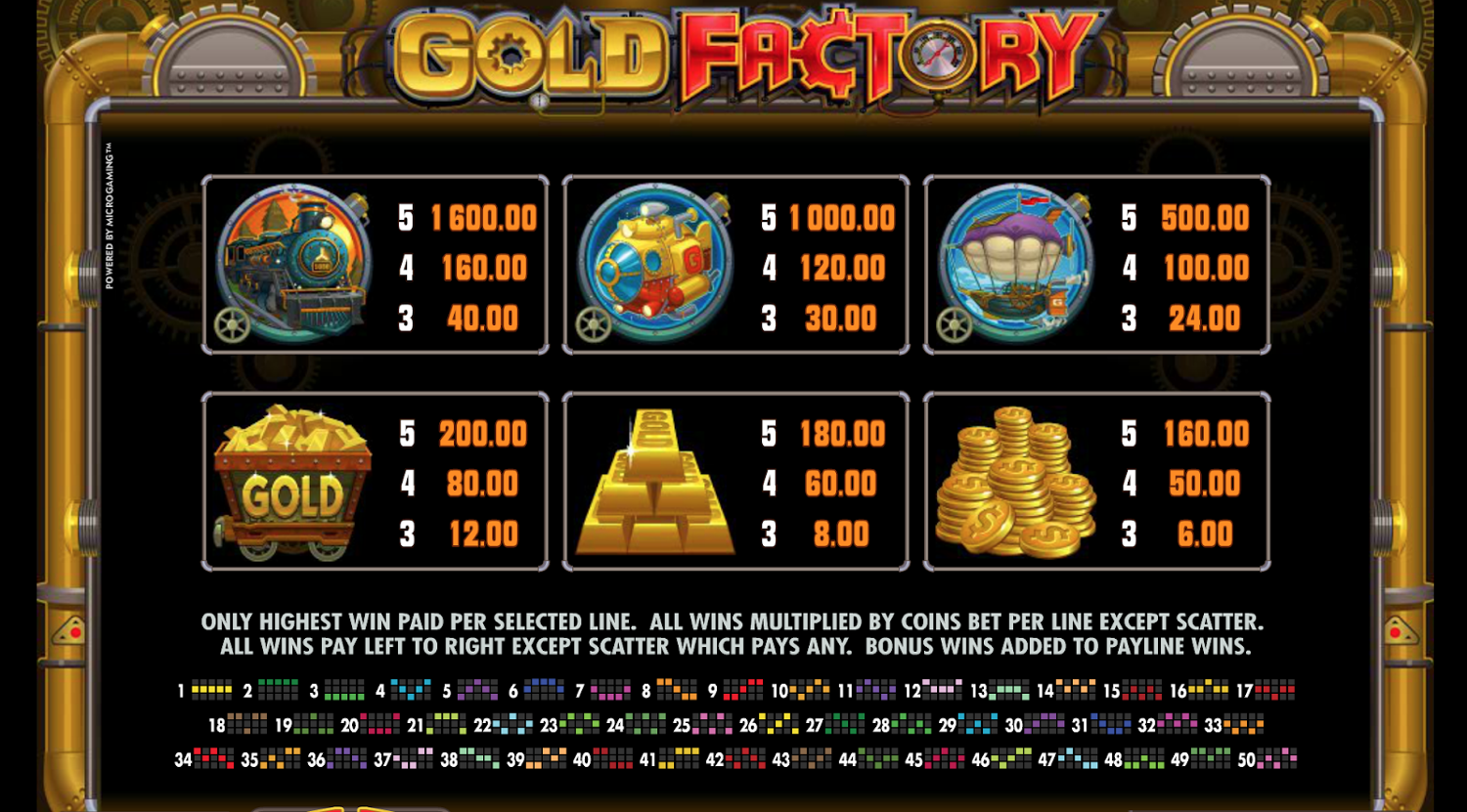 Gold Factory Paytable and Winlines