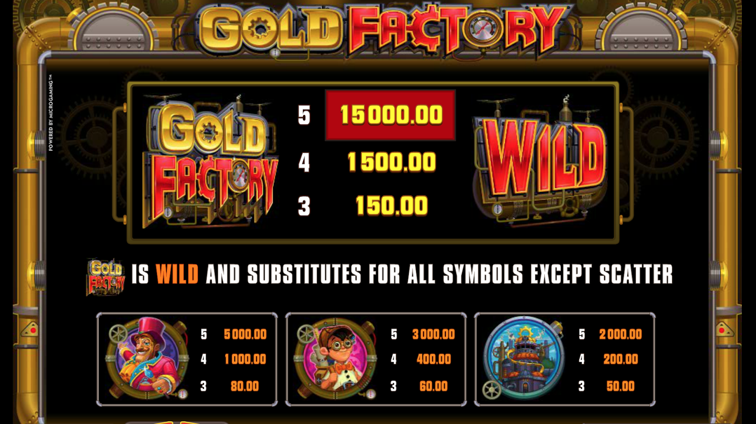 Gold Factory Top Paytable