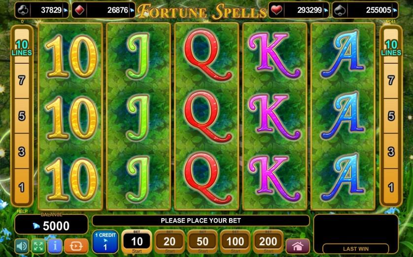 Fortune Spells Free Slots.jpg
