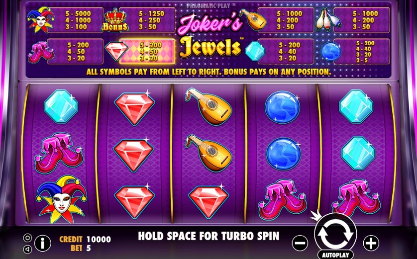 Joker's Jewels Free Slots.jpg