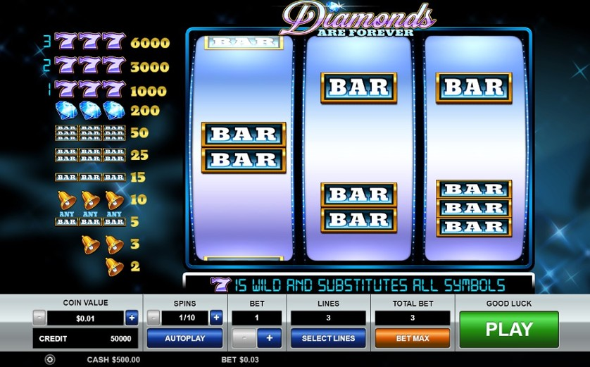 Diamonds are Forever 3 Lines.jpg