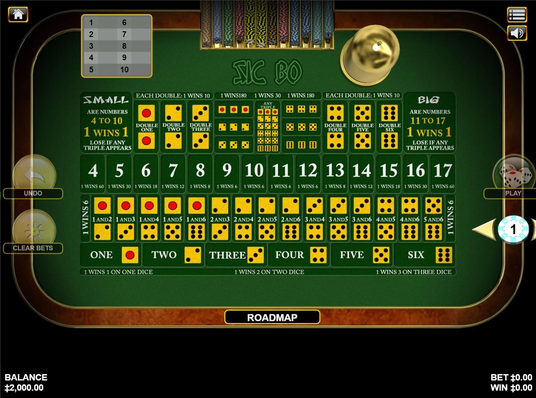 Sic Bo in online casinos