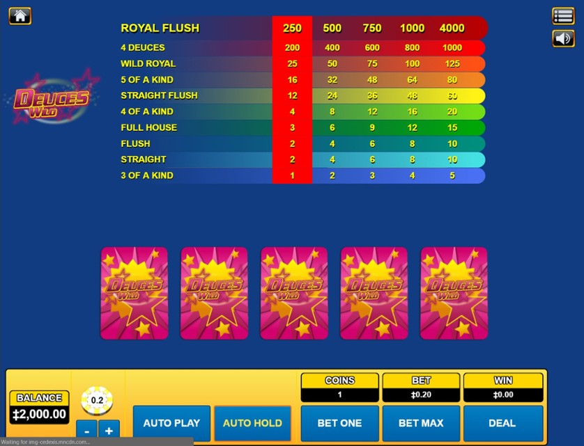 Spiele Deuces Wild (Habanero) - Video Slots Online