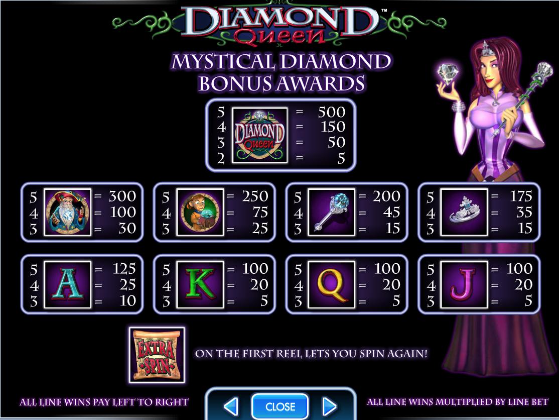 Diamond Queen Bonus Spin