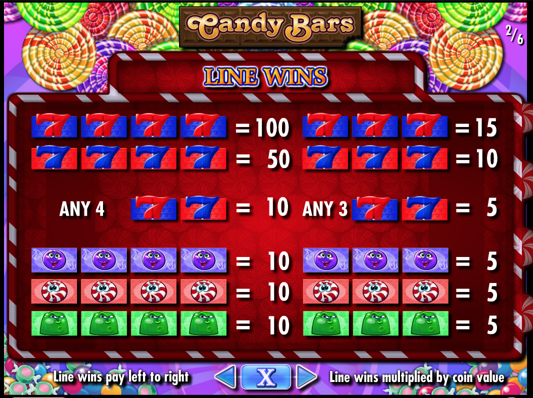 Candy Bars Basic Game Paytable