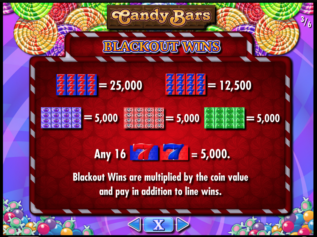 Candy Bars Blackout Paytable