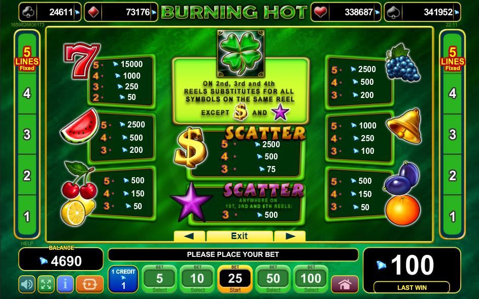 Burning Hot Paytable