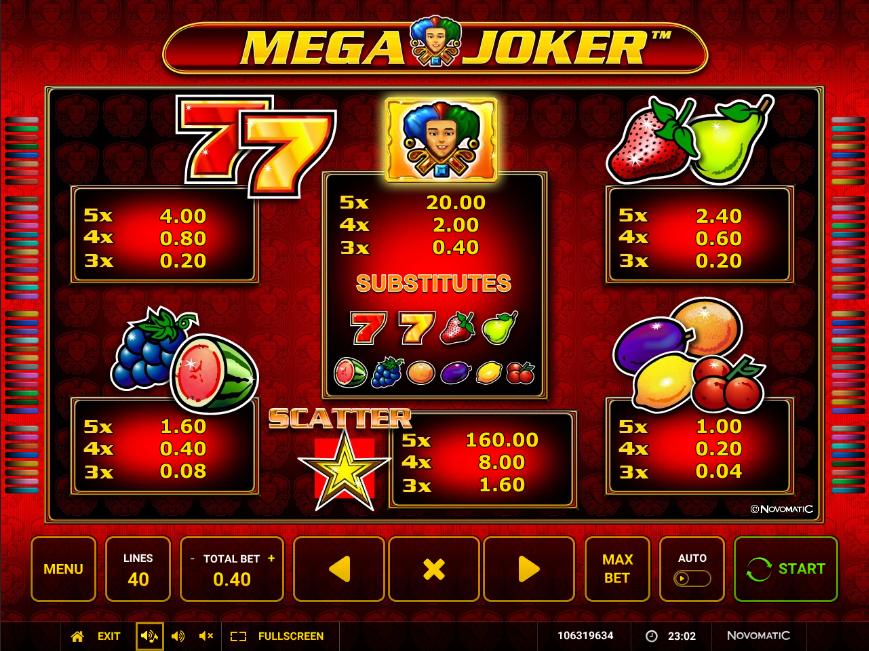 Mega Joker Paytable